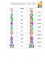 Vocabulary worksheets > Numbers > numbers 1-20