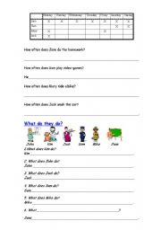 English Worksheets: how often...? What does he/she do?