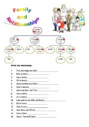English Worksheet: Family and Relationships