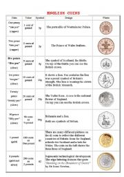 English Worksheet: English coins