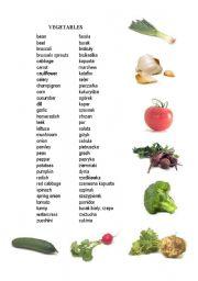 Imagenes De Fruits And Vegetables A Z List