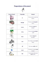 English Worksheet: Prepositions of Place, Movement and Time