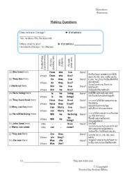 English Worksheets: making question
