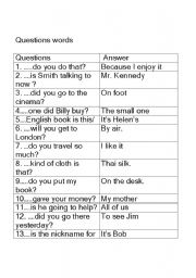 English Worksheets: Questions words