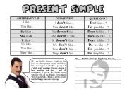 PRESENT SIMPLE, THEORY AND PRACTICE,  FORM AND USE (with Freddie Mercury)