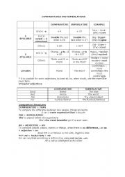 English Worksheet: Comparatives and superlatives with Pokemon
