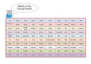 English Worksheets: Which is the