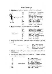 Word formation - ESL worksheet by saratvrs