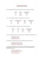 English Worksheets: how to form sentences
