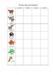 English worksheets: Biome Brainstorming