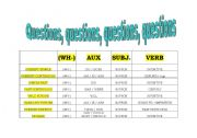 English Worksheets: Interrogatives, tenses, wh-questions