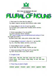 English Worksheets: plural of nouns- rules