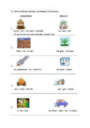 English Worksheet: zero conditional