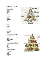 English Worksheets: Foods Spelling List