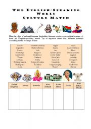English Worksheets: THE ENGLISH-SPEAKING WORLD - CULTURE
