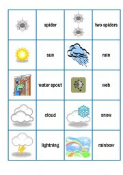 English Worksheet: Song: Itsy Bitsy spider part two - pelmanism cards