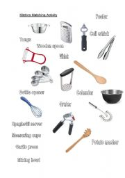 The gallery for kitchen utensils names in english for Kitchen equipment definition