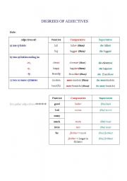 Adjectives - Degrees