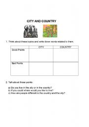 English worksheet: city and country