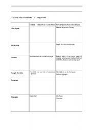 English Worksheets: The media- Tabloids and Broadsheets