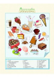 Food - Desserts - Picture Dictionary