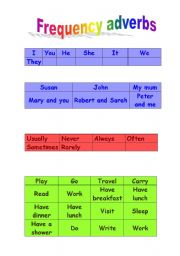 CUISINAIRE RODS FOR THE USE OF FREQUENCY ADVERBS IN PRESENT SIMPLE