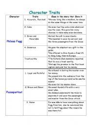 English Worksheets: Character Traits