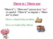 English powerpoint: there is there are
