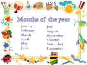 English powerpoint: Months of the year