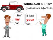 English powerpoint: Possessive adjectives