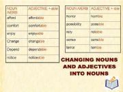 English powerpoint: word formatýon - ket / pet / sbs