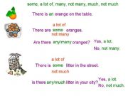 English powerpoint: some, a lot of, many, any, much