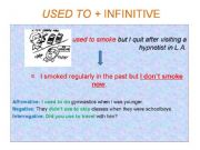 English powerpoint: used to