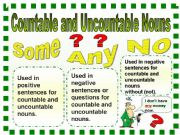English powerpoint: Countable and Uncountable Nouns