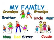 English powerpoint: family members
