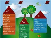 English powerpoint: time prepositions(on-in-at)