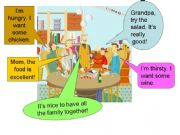 English powerpoint: Family dinner