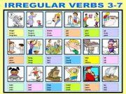 English powerpoint: IRREGULAR VERBS 3-7