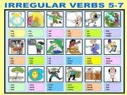 English powerpoint: IRREGULAR VERBS 5-7