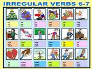 English powerpoint: IRREGULAR VERBS 6-7
