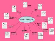 English powerpoint: THE MONTHS OF THE YEAR