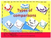English powerpoint: Types of Comparison Practice