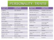 English powerpoint: Personality Traits