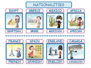 English powerpoint: COUNTRIES AND NATIONALITIES PRESENTATION-PART 1