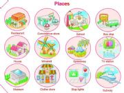 English powerpoint: PLACES PRESENTATION 2