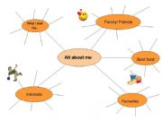 English powerpoint: Wordbank: All about me