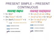English powerpoint: PRESENT SIMPLE - PRESENT CONTINUOUS REVIEW