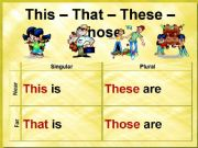 English powerpoint: This - That - These - Those (part 1)