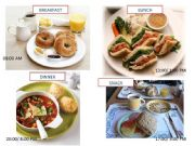 English powerpoint: Meals