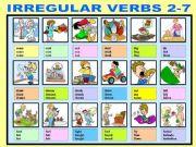 English powerpoint: IRREGULAR VERBS 2-7